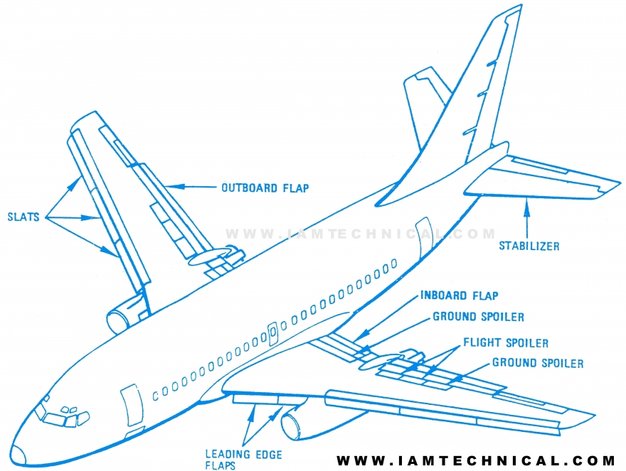 880x663 Isometric Drawing Of Aircraft