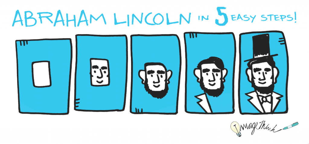 1024x476 How To Draw Abraham Lincoln In 5 Easy Steps! Imagethink