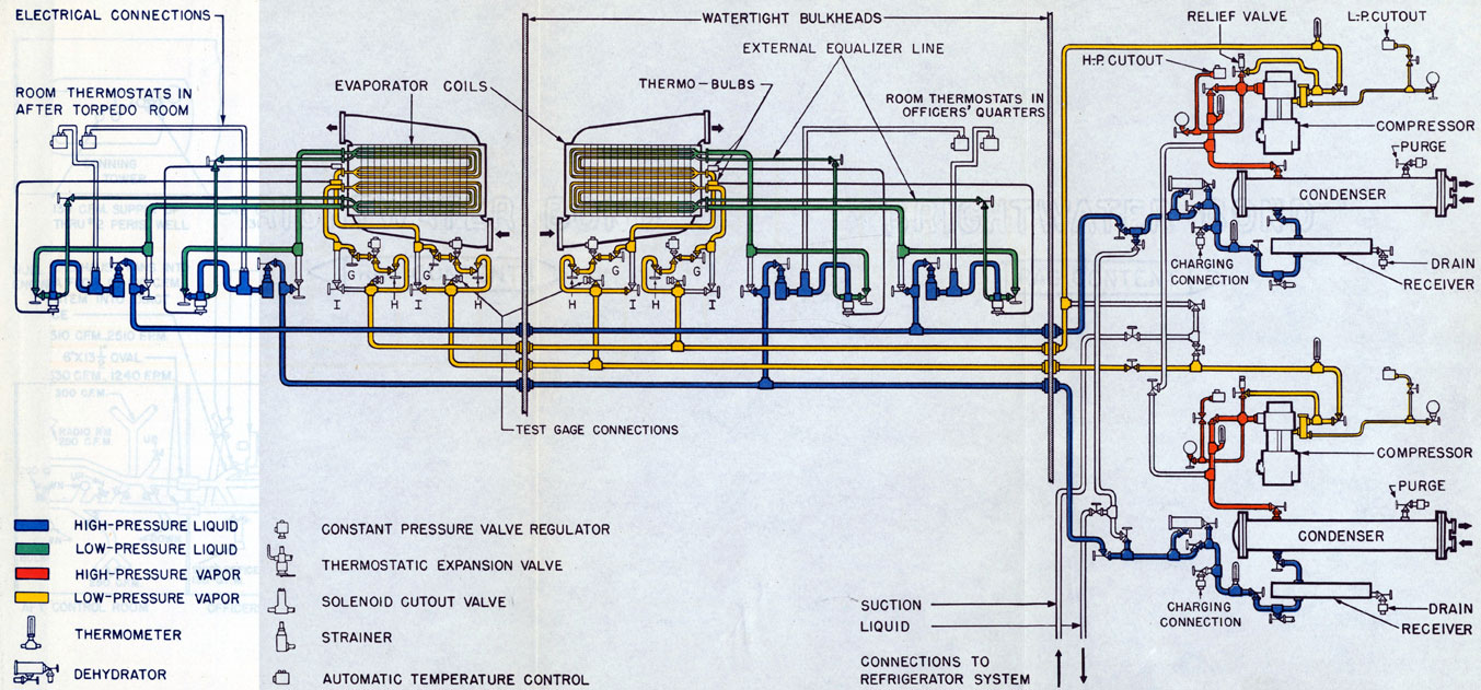Ac Drawing At Free For Personal Use Of Eq To Reciever Wiring Diagram Air Conditioning Piping