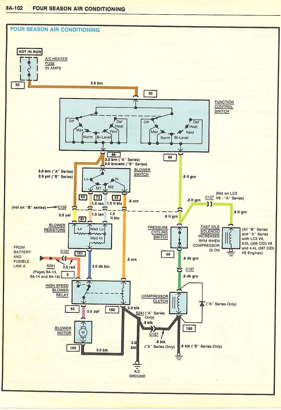 Central Air Schematic Wiring Diagram