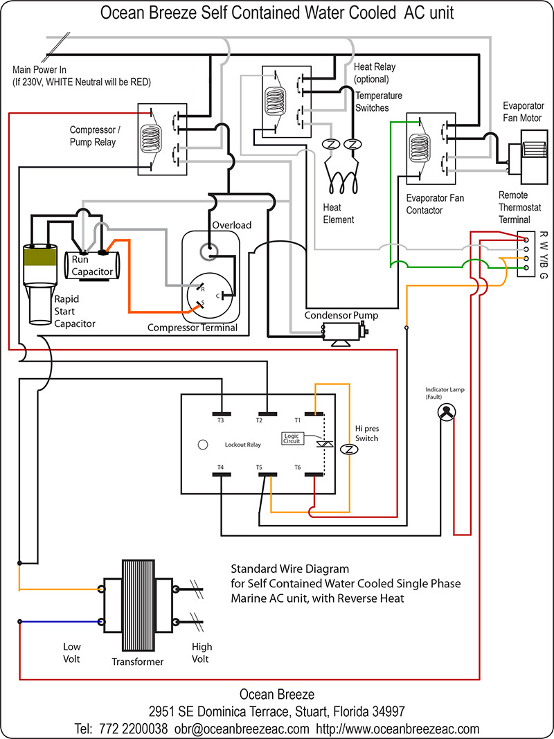 Awesome Coleman Ac Wiring Diagram Wiring Diagram Wiring 101 Tzicihahutechinfo