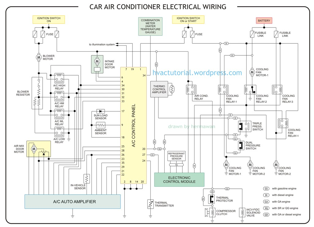 1024x742 Car Air Conditioner Electrical Wiring Hermawan's Blog