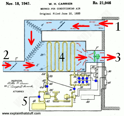 400x375 How Do Air Conditioners Work