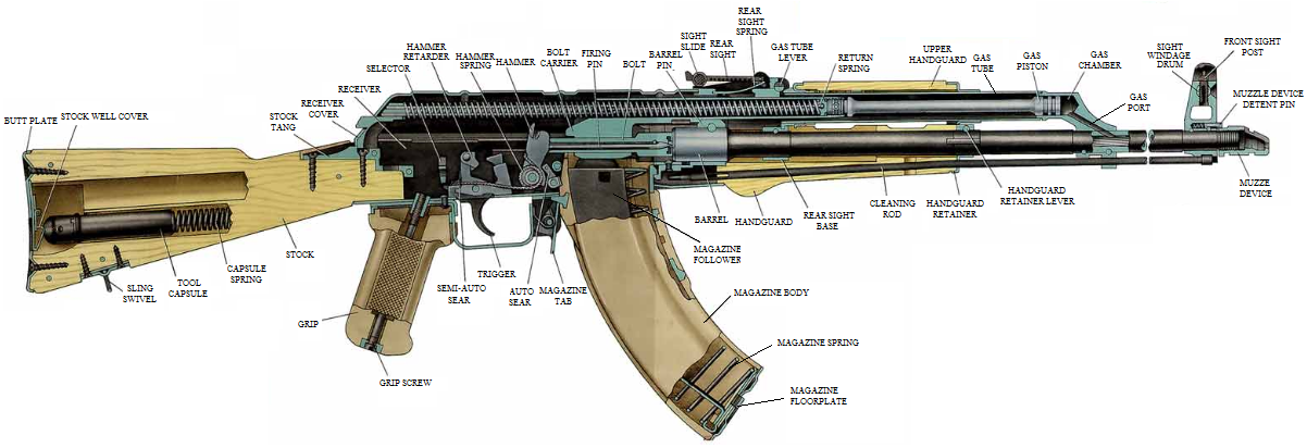 Ak47 Drawing at GetDrawings com | Free for personal use Ak47