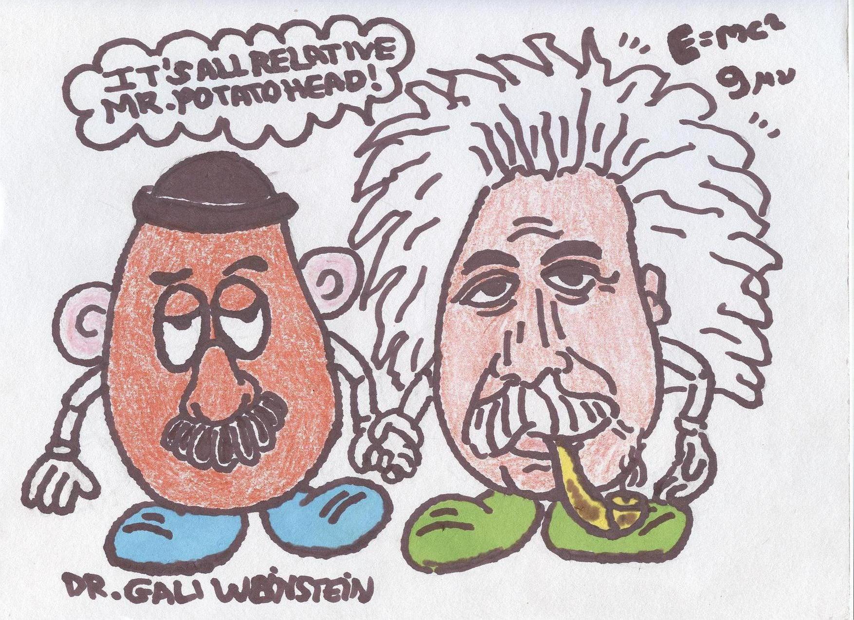1755x1275 Einstein And Relativity My Albert Einstein Posts