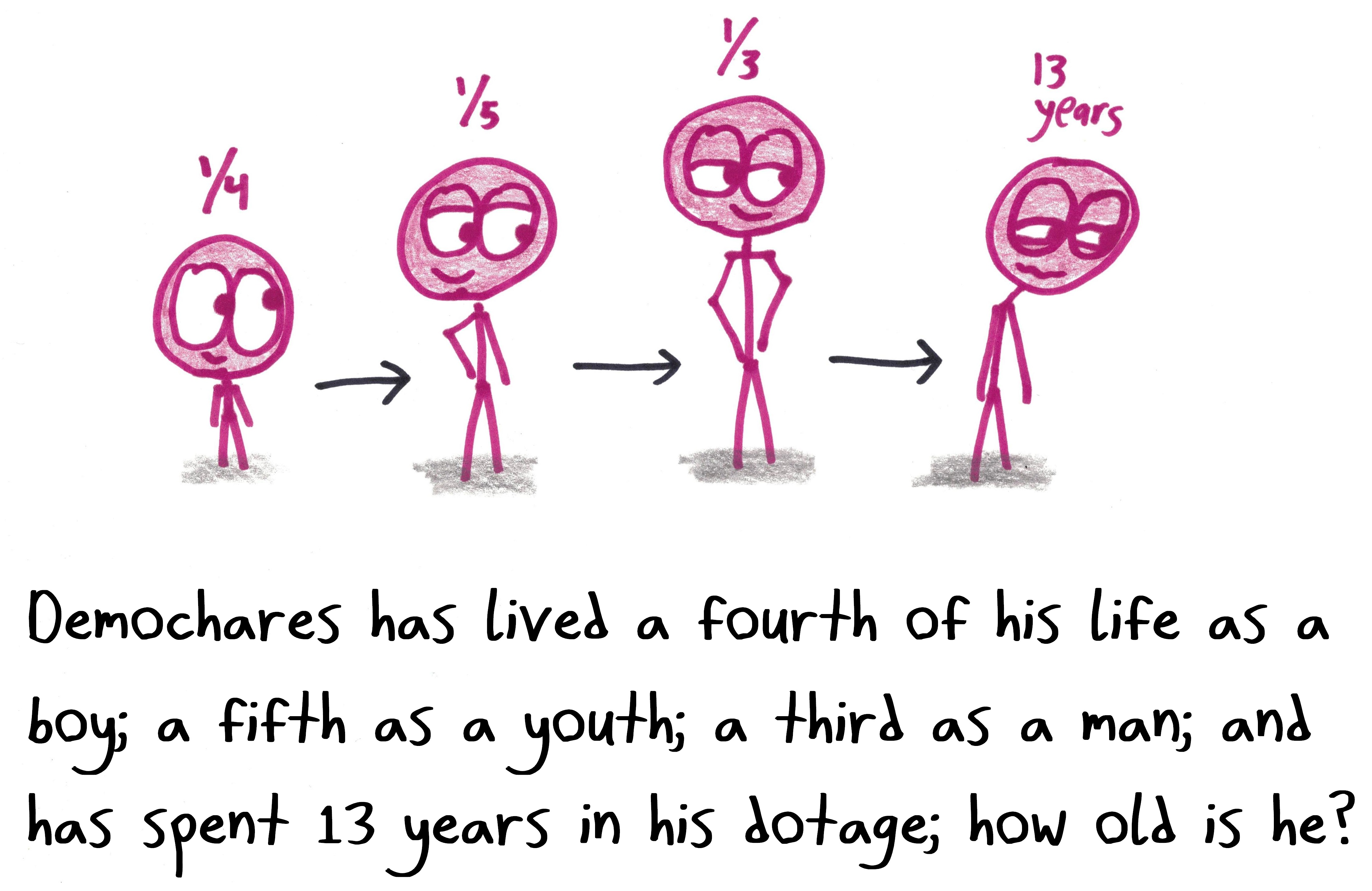 4473x2905 The Third Millennium Of Those My Algebra Problems