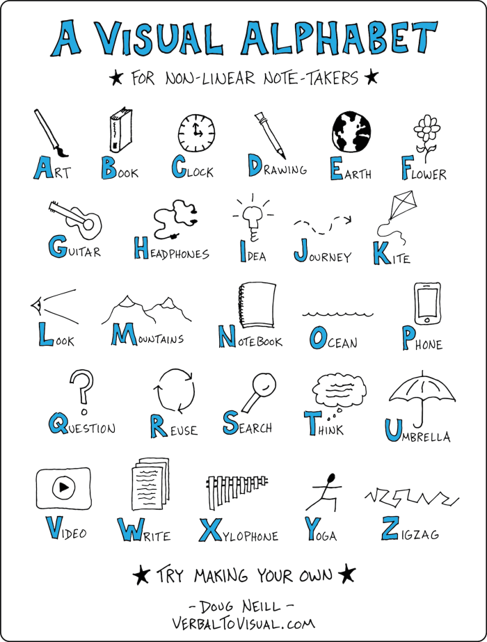700x923 A Visual Alphabet For Non Linear Note Takers
