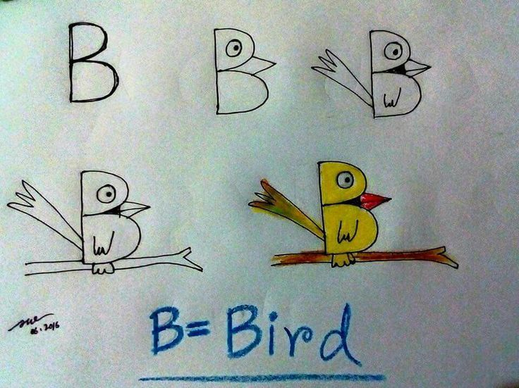 736x551 Afbeeldingsresultaat Voor Alphabet Drawing Kids Drawing