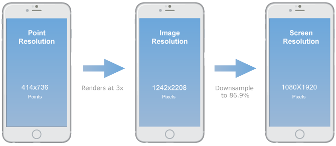 670x291 Mobile Design 101 Pixels, Points And Resolutions