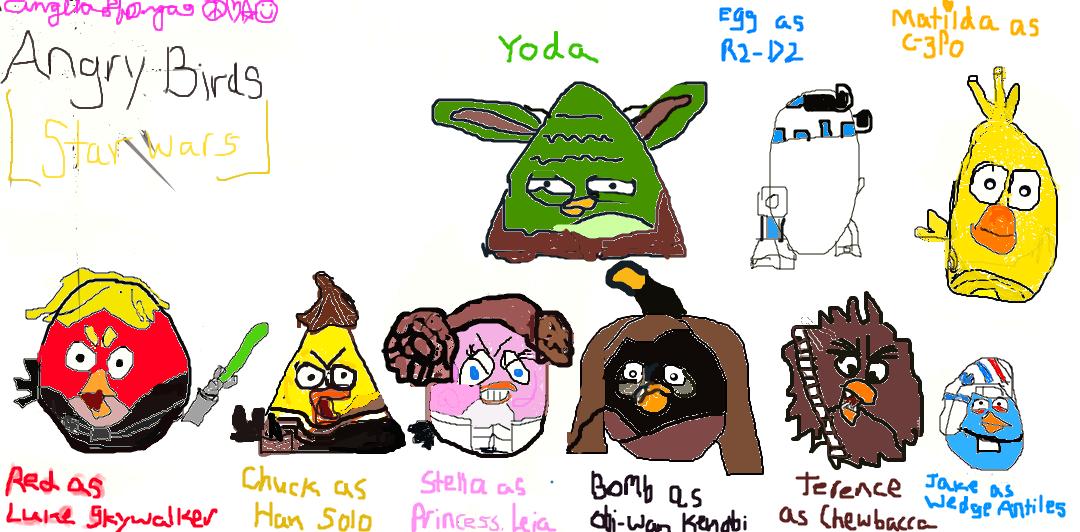 1080x532 My Angry Birds Star Wars Digital Drawing By Angelalovesrio505