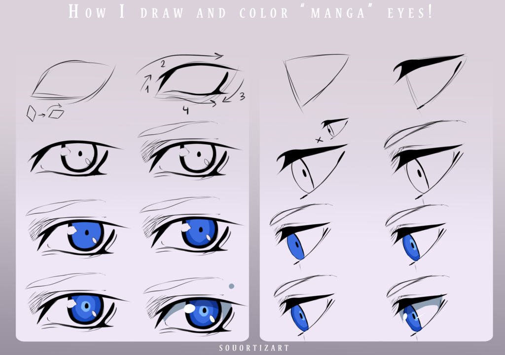 1024x719 how i draw and color manga eyes by souortiz on deviantart