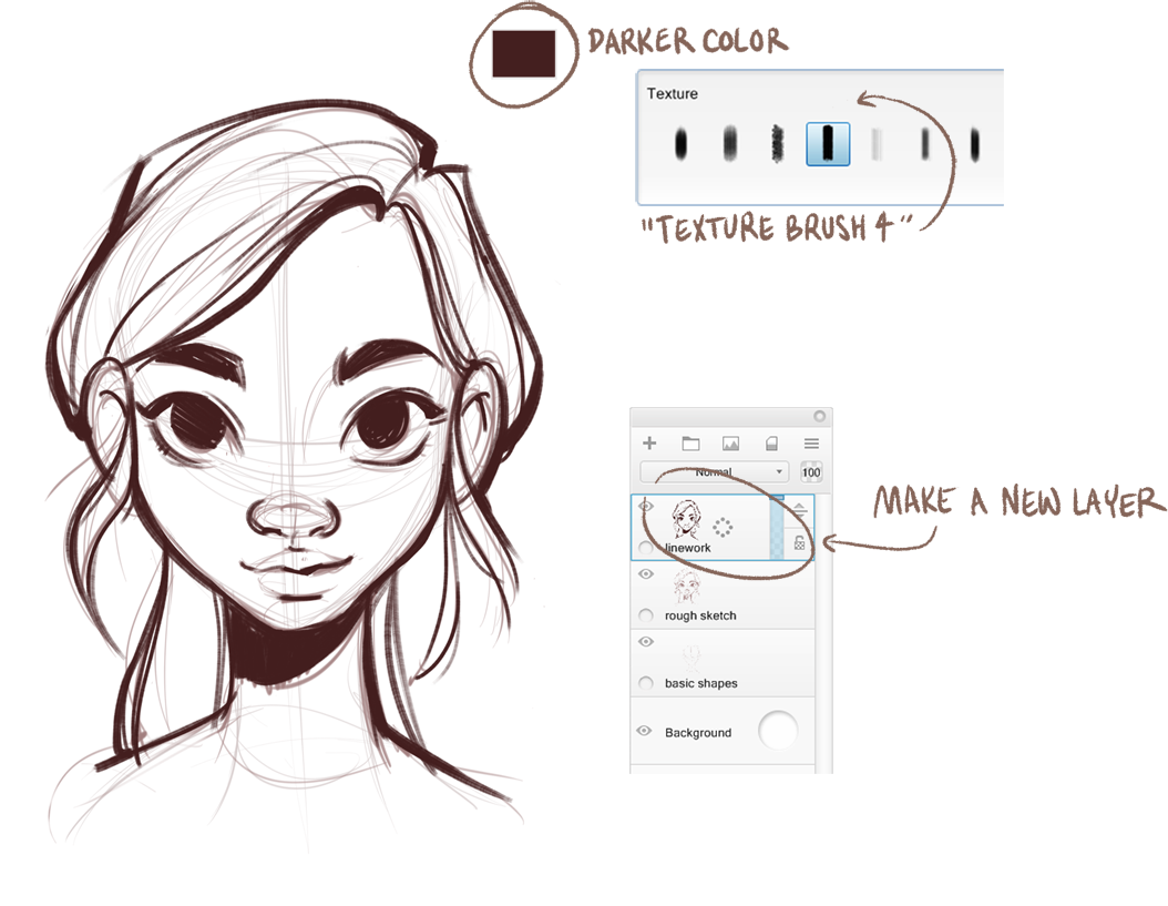 1054x817 How To Draw Female Faces Step By Step