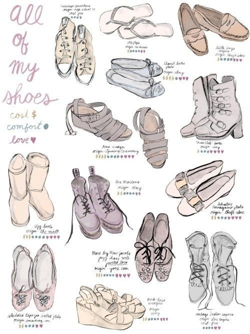500x667 59 best how to draw shoes images on pinterest drawing tips art