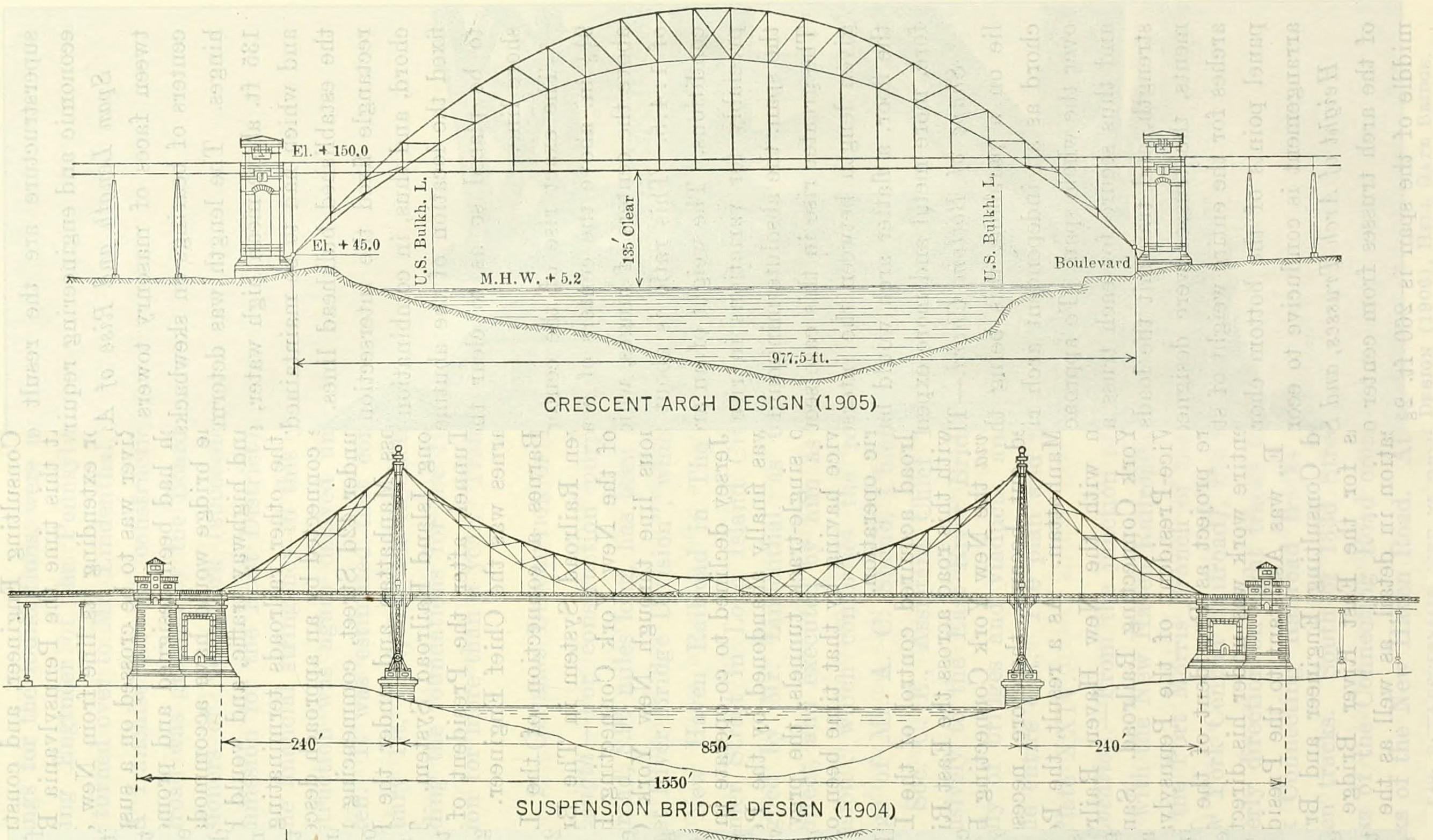 2669x1565 Hell Gate Bridge (New York Connecting Railroad Bridge