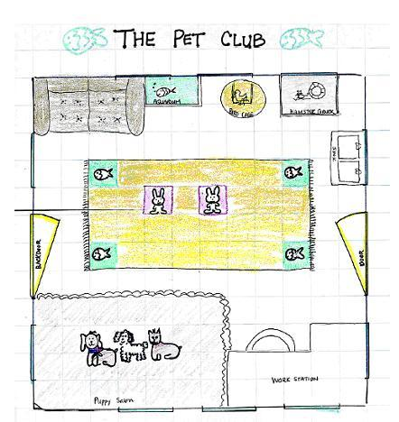 Architect scale drawing at getdrawings free for personal use 442x468 creating a two dimensional blueprint malvernweather Choice Image