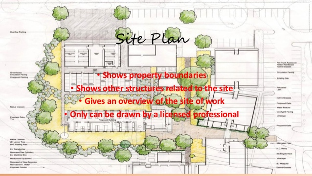 Architectural Site Plan Drawing at GetDrawings – How To Get A Site Plan