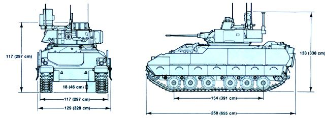 640x232 Bradley M2a3 Ifv Armoured Infantry Fighting Vehicle Technical Data