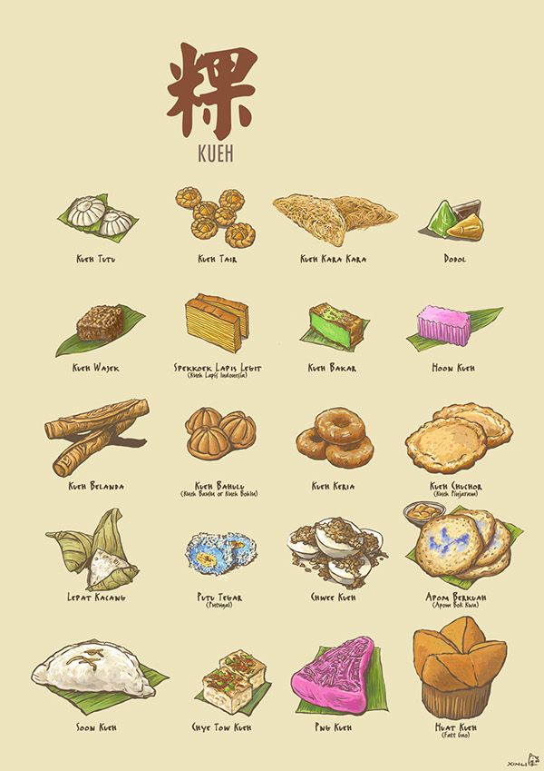600x849 Kueh Is A Kind Of Snack Or Sweet Found In Southeast Asia. It Comes