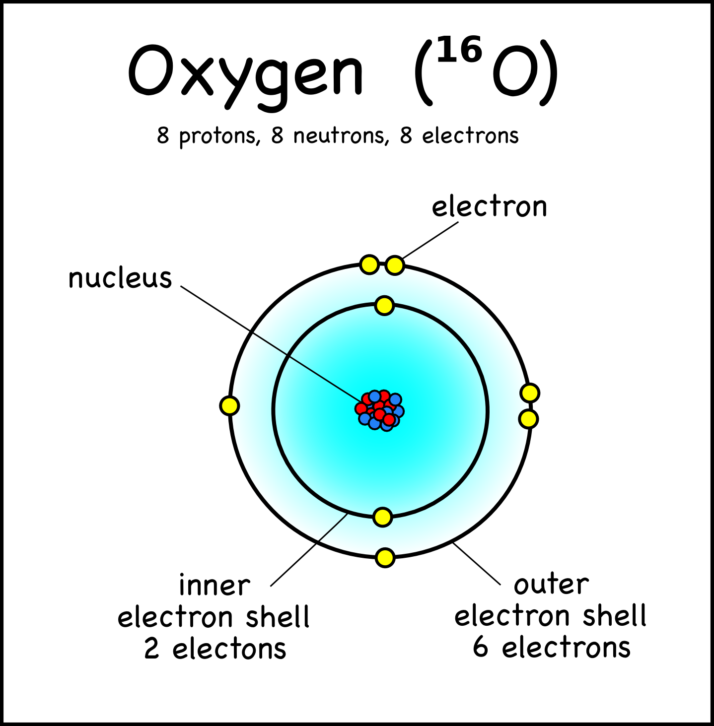 1438x1463 Drawing Atoms Montessori Muddle