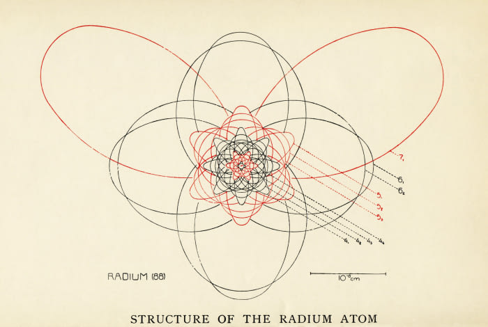 700x470 Radium Drawing By Niels Bohr A Writing Place.