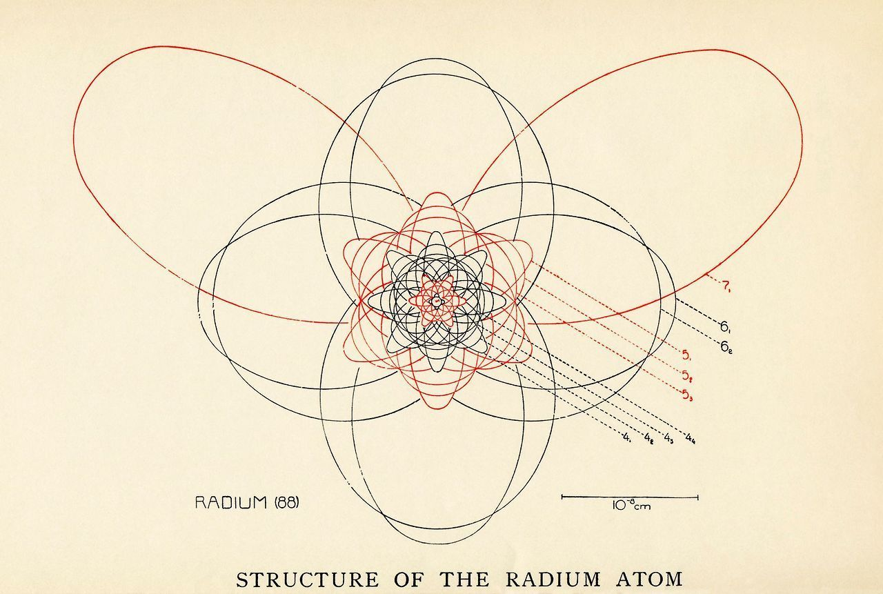 1280x861 Structure Of The Radium Atom. Drawing By Physics Blog