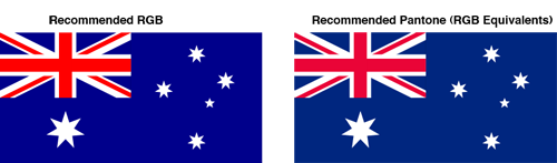 500x147 How To Draw The Australian Flag Joy Of Processing