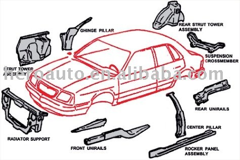 car parts names with pictures auto parts drawing at getdrawings free for personal 11970