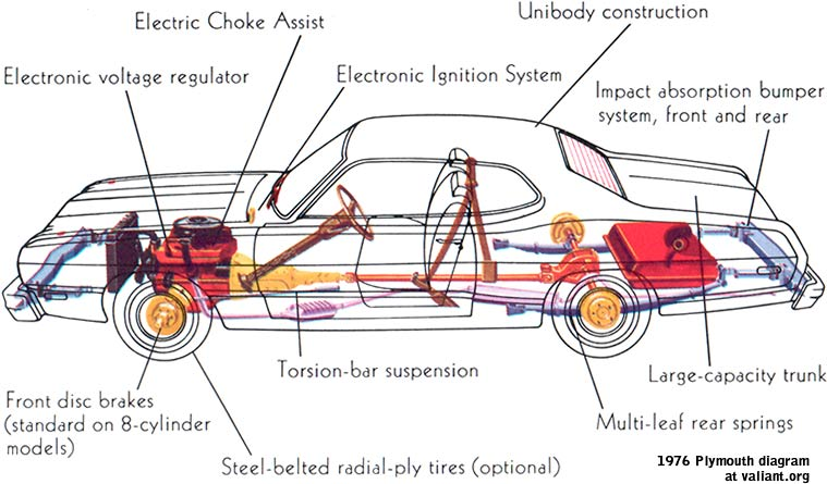 Labeled Car Diagram - Wiring Diagram •