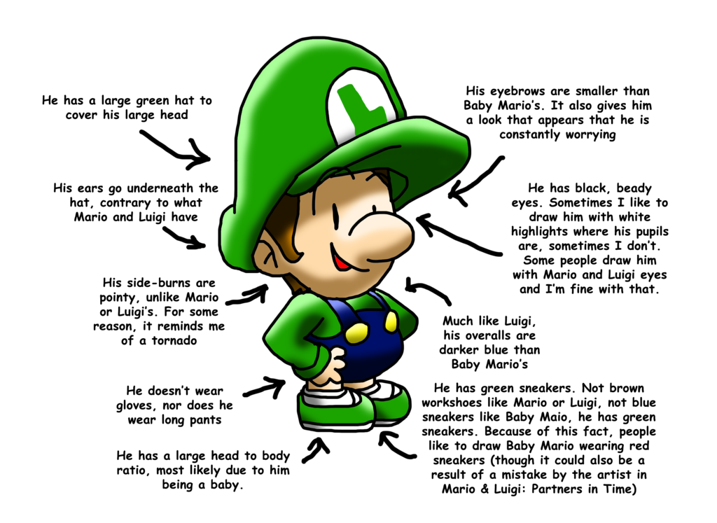 1024x747 Tips For Drawing Baby Luigi By Babyluigionfire