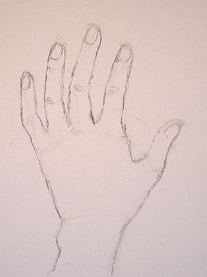 300x402 To Draw Hands