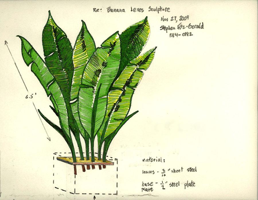 900x696 Banana Leaf