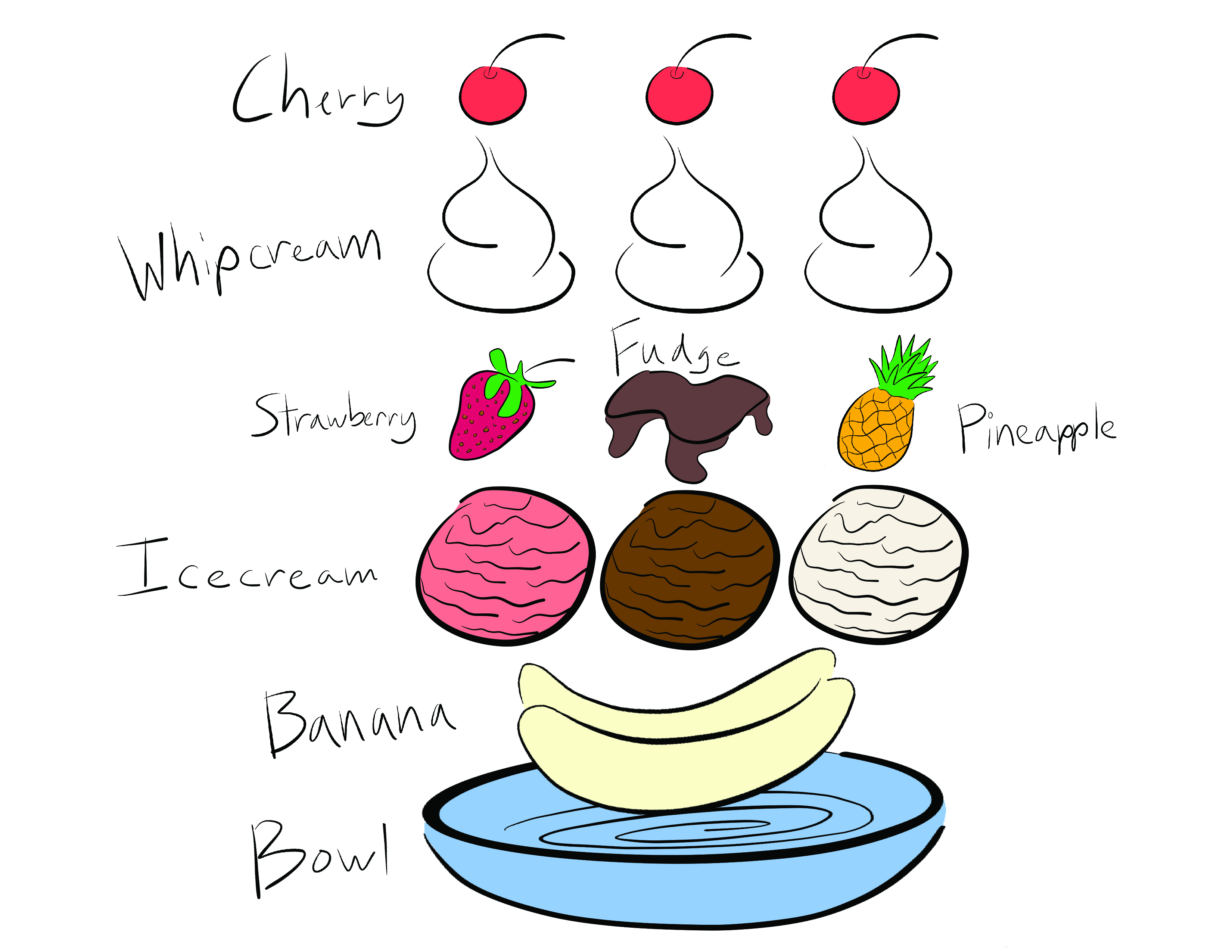 3300x2550 Dessert Diagrams Rebelord's Tech Rampancy