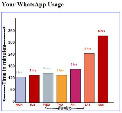 418x386 Creating Graphs And Charts Packt Hub