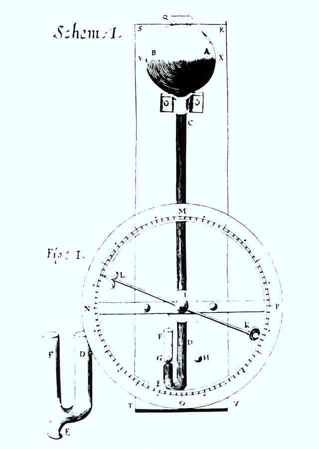 Barometer Drawing At Getdrawings Free For Personal Use