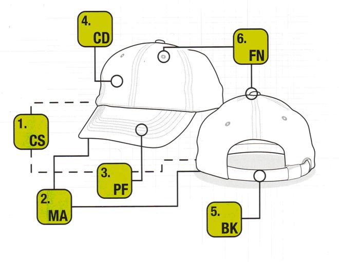 660x510 Custom Made Caps, Promotional Baseball Caps, Corporate Caps