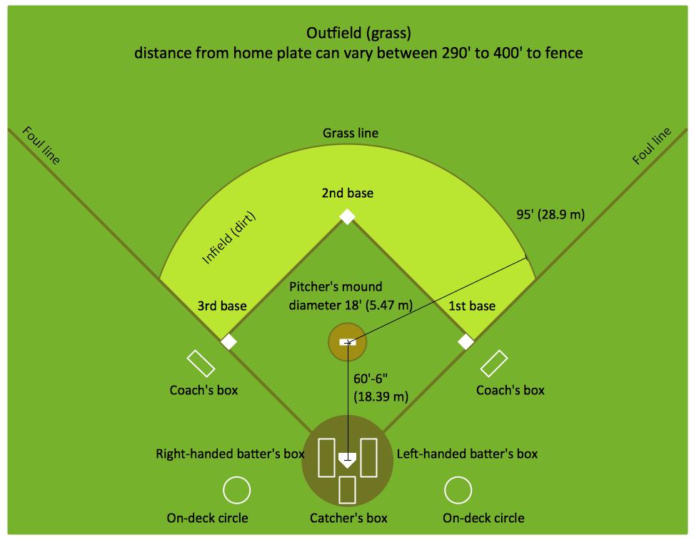 Baseball Diamond Drawing At Getdrawings Free For Personal Use