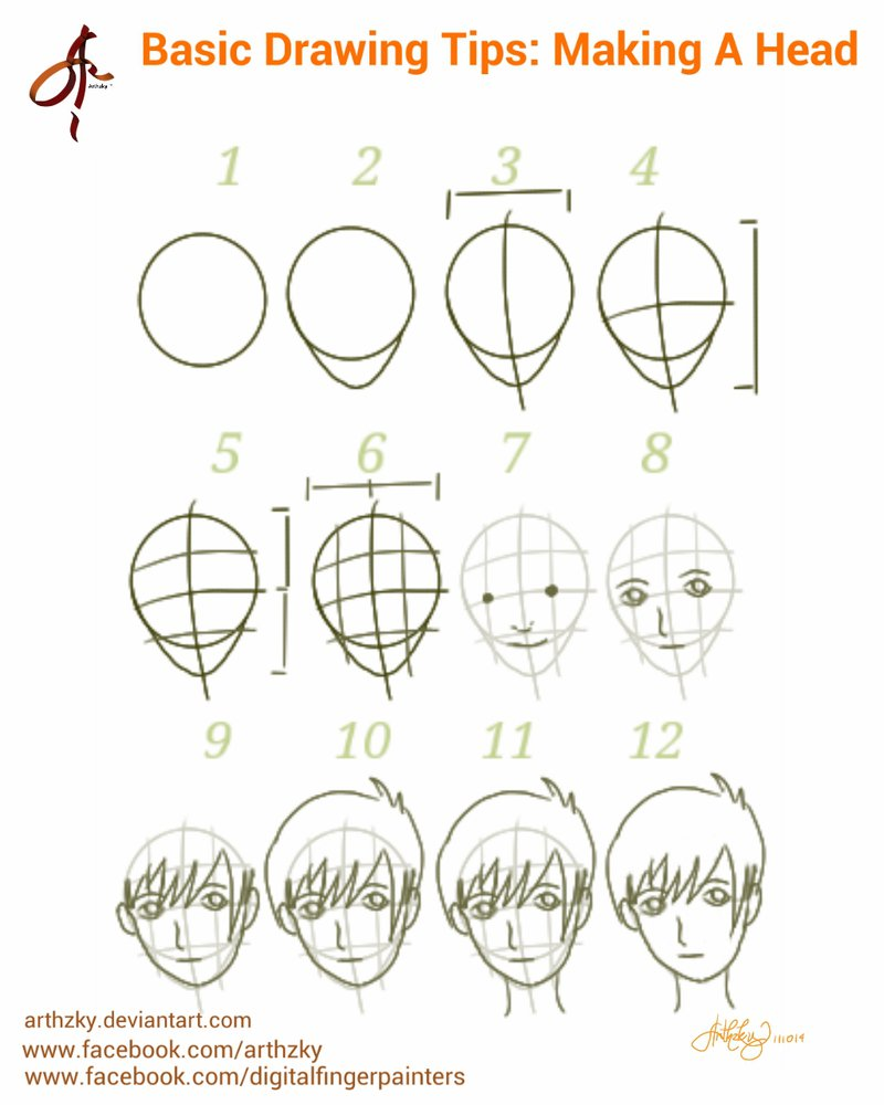 800x1000 Basic Drawing Tips Making A Head By Arthzky