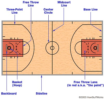 basketball court drawing at getdrawings com free for personal use rh getdrawings com