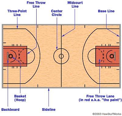 400x379 Court Diagram
