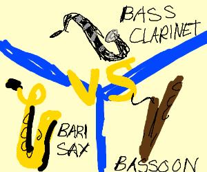 300x250 Bari Sax Vs Bassoon Vs Bass Clarinet
