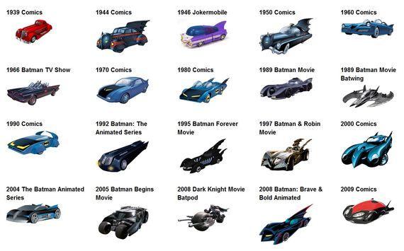 570x355 1989 Batmobile Drawing