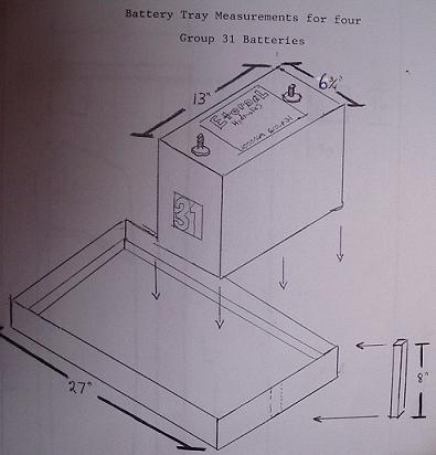 395x412 Battery Tray Measurements Eternal Rollerz C.c. International