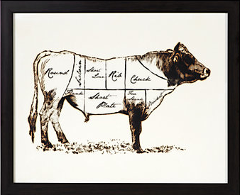 338x275 Crystal Cattle The Meat Cutting Chart