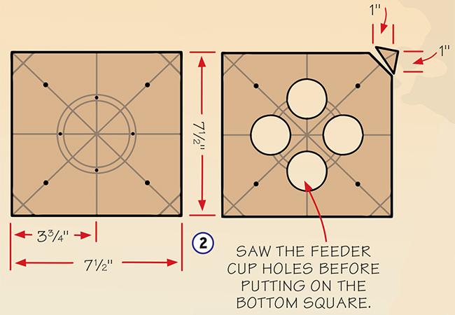 650x450 How To Build A Mason Jar Bird Feeder Boys' Life Magazine