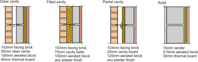 Block Wall Drawing At Getdrawings Com Free For Personal