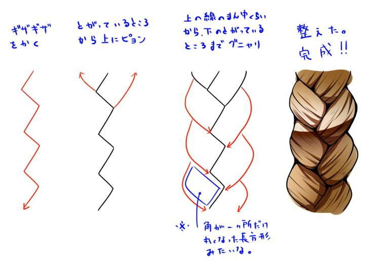 Braid Tutorial Drawing at GetDrawings.com | Free for ...
