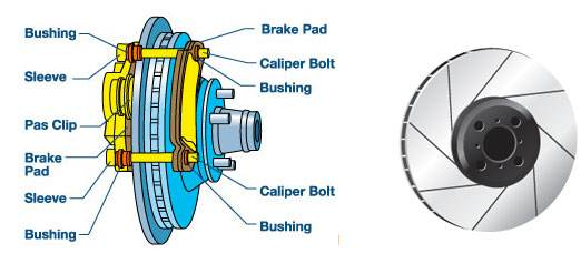 Brake Lining Draw : Brakes drawing at getdrawings free for personal use