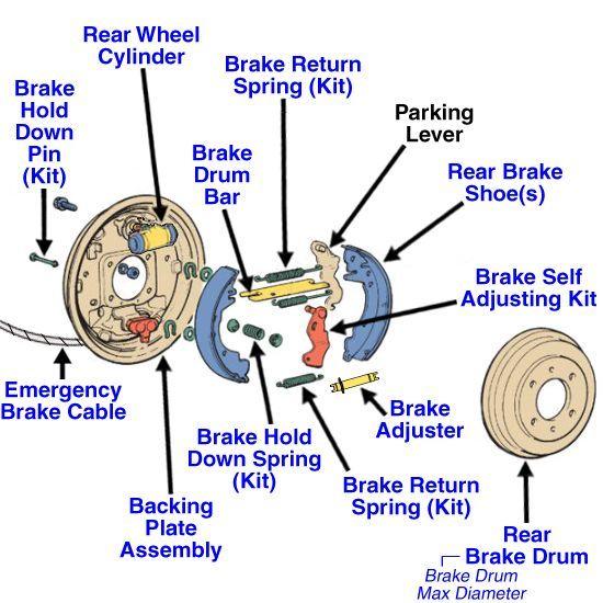 550x550 Rear Drum Brake Diagram Jeep Ideas Drum Brake