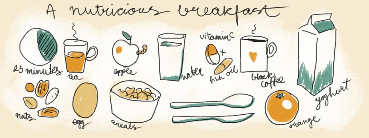 1200x450 Nutritious Breakfast By Koosje Koene