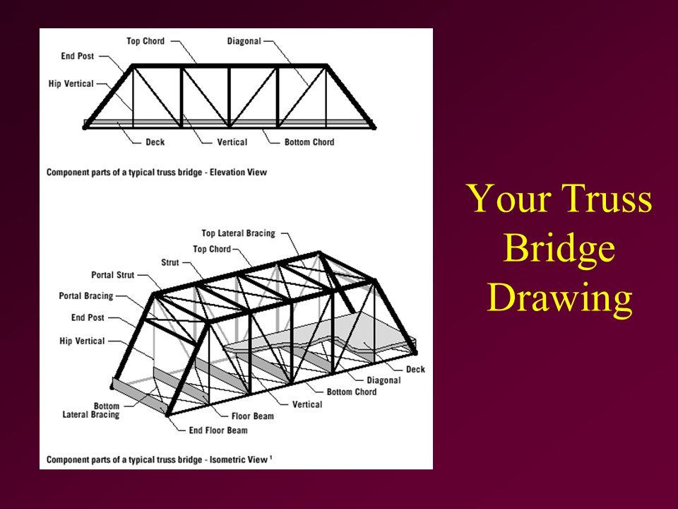 960x720 Bridge Construction. Your Truss Bridge Drawing Typical Bridge